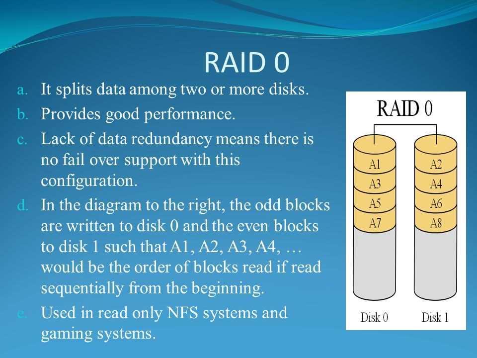 RAID 0 a. It splits data among two or more disks.