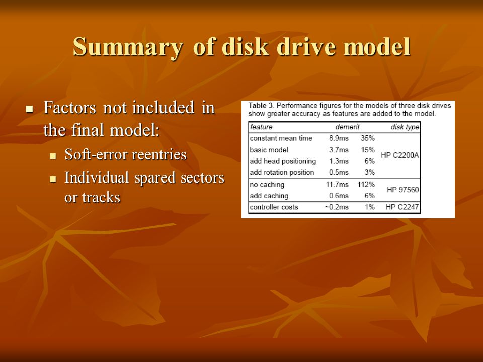 Summary of disk drive model Factors not included in the final model: Factors not included in the final model: Soft-error reentries Individual spared sectors or tracks