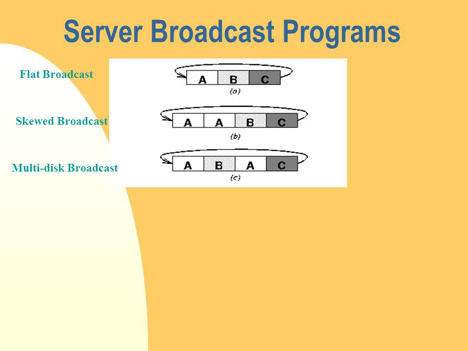 Server Broadcast Programs Flat Broadcast Skewed Broadcast Multi-disk Broadcast