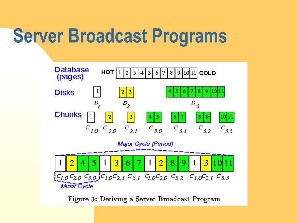 Server Broadcast Programs