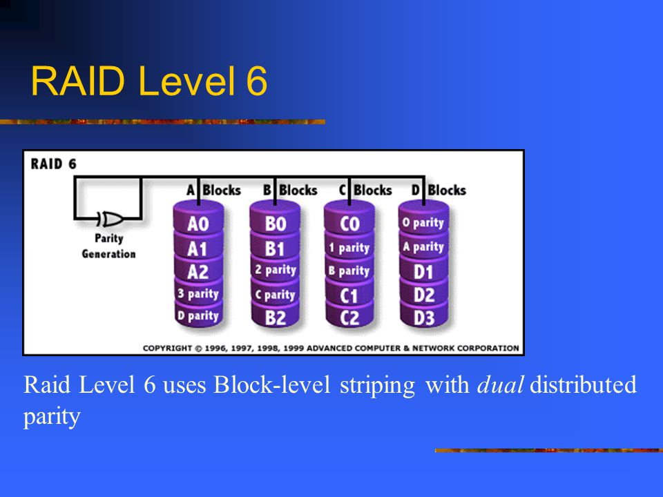 RAID Level 6 Raid Level 6 uses Block-level striping with dual distributed parity