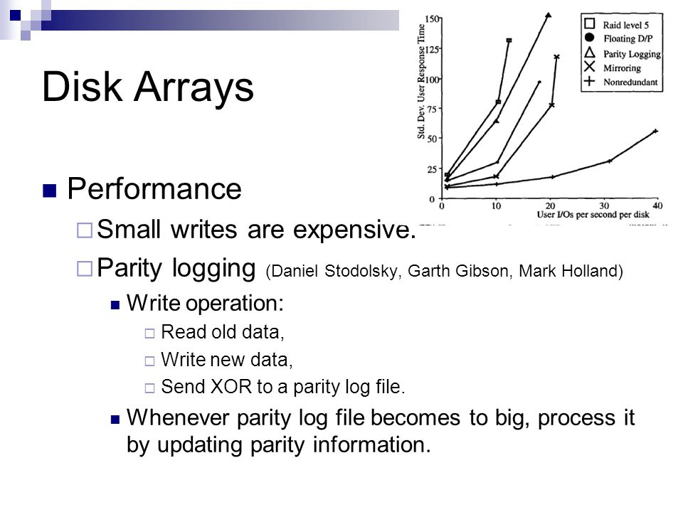 Disk Arrays Performance Small writes are expensive.