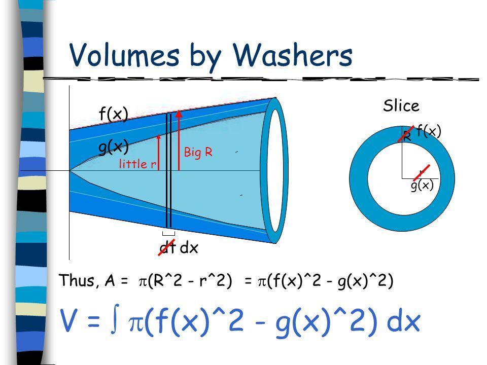 Volumes by Washers f(x) g(x) Slice R r dt Big R little r g(x) f(x) Thus, A = (R^2 - r^2) dx = (f(x)^2 - g(x)^2) V = (f(x)^2 - g(x)^2) dx