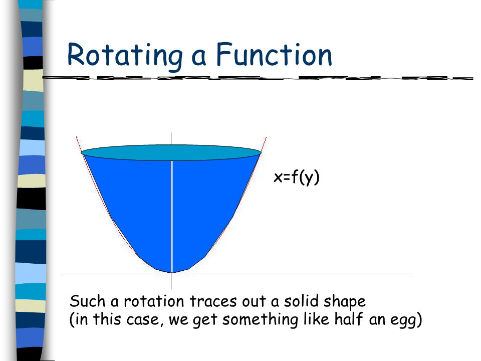 x=f(y) Rotating a Function Such a rotation traces out a solid shape (in this case, we get something like half an egg) x=f(y)