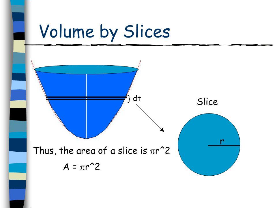 Disk Formula VOLUME = A dt VOLUME = r^2 dt But: A = r^2, so… The Disk Formula
