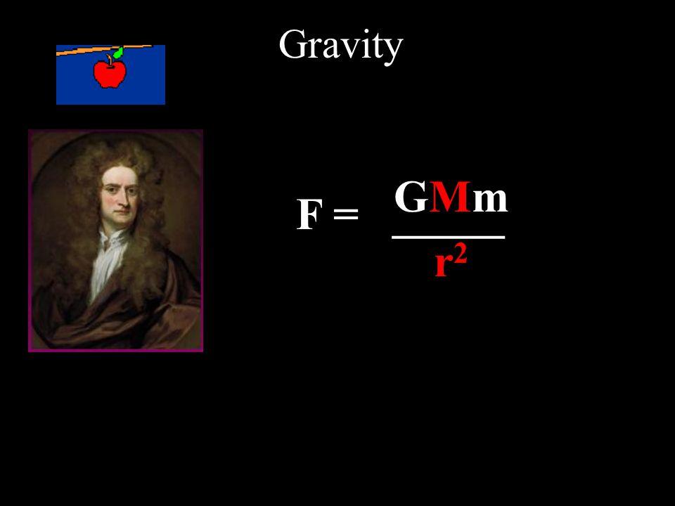 Gravity GMm F = _____ r 2