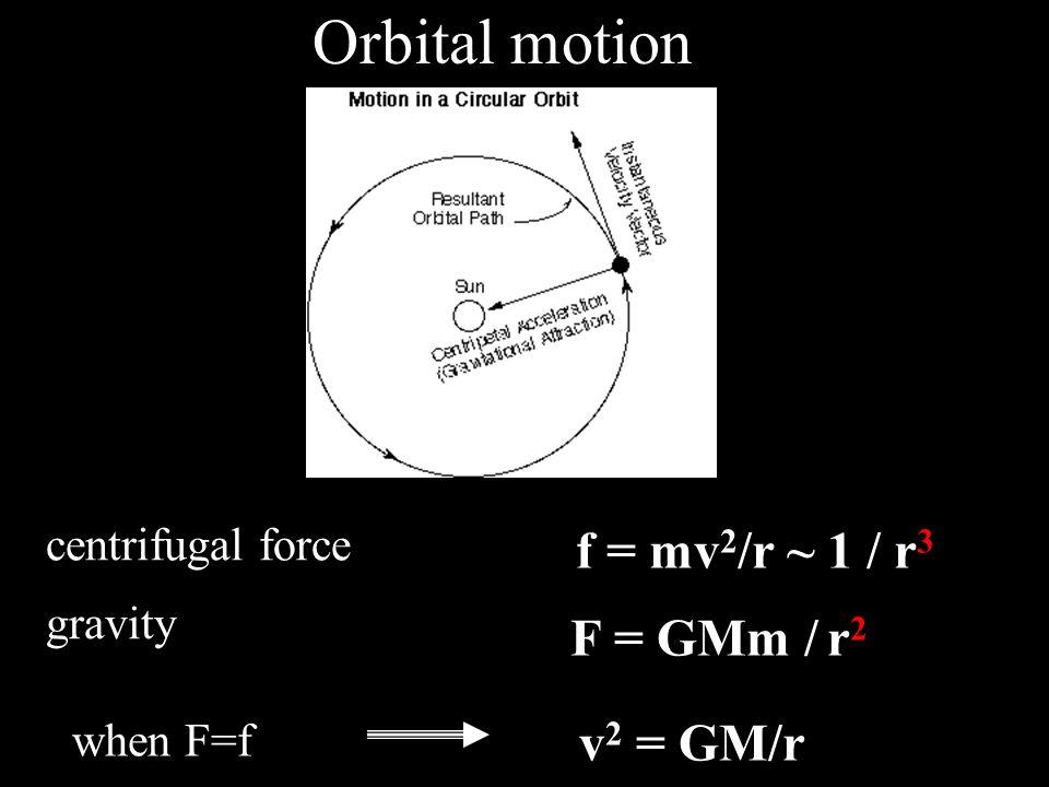 Orbital motion centrifugal force f = mv 2 /r ~ 1 / r 3 gravity F = GMm / r 2 v 2 = GM/r when F=f
