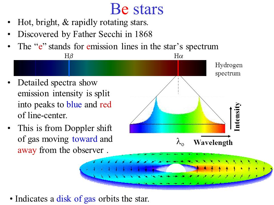Be stars Hot, bright, & rapidly rotating stars.