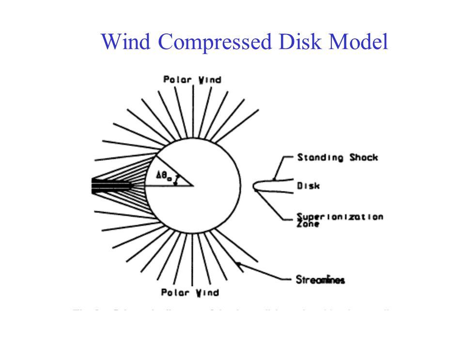 Wind Compressed Disk Model