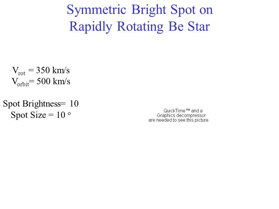 Symmetric Bright Spot on Rapidly Rotating Be Star V rot = 350 km/s V orbit = 500 km/s Spot Brightness= 10 Spot Size = 10 o