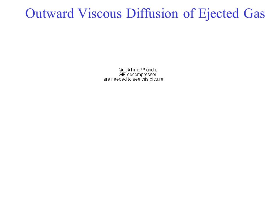 Outward Viscous Diffusion of Ejected Gas
