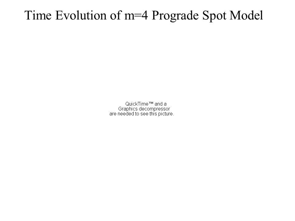 Time Evolution of m=4 Prograde Spot Model