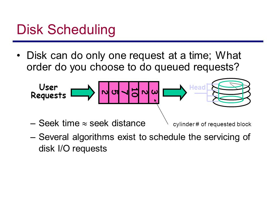 Disk Scheduling (Cont.) There are many sources of disk I/O request –OS –System processes –Users processes I/O request includes input or output mode, disk address, memory address, number of sectors to transfer OS maintains queue of requests, per disk or device Idle disk can immediately work on I/O request, busy disk means work must queue –Optimization algorithms only make sense when a queue exists Note that drive controllers have small buffers and can manage a queue of I/O requests (of varying depth) Several algorithms exist to schedule the servicing of disk I/O requests The analysis is true for one or many platters We illustrate scheduling algorithms with a request queue (0-199) 98, 183, 37, 122, 14, 124, 65, 67 Head pointer 53