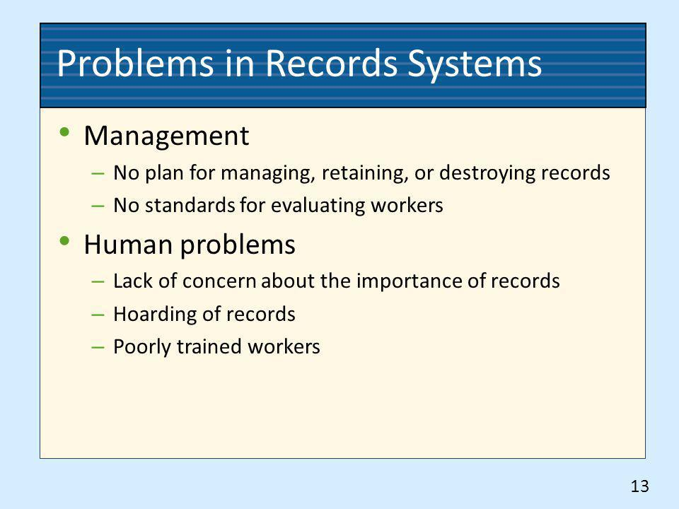 Problems in Records Systems Management – No plan for managing, retaining, or destroying records – No standards for evaluating workers Human problems –