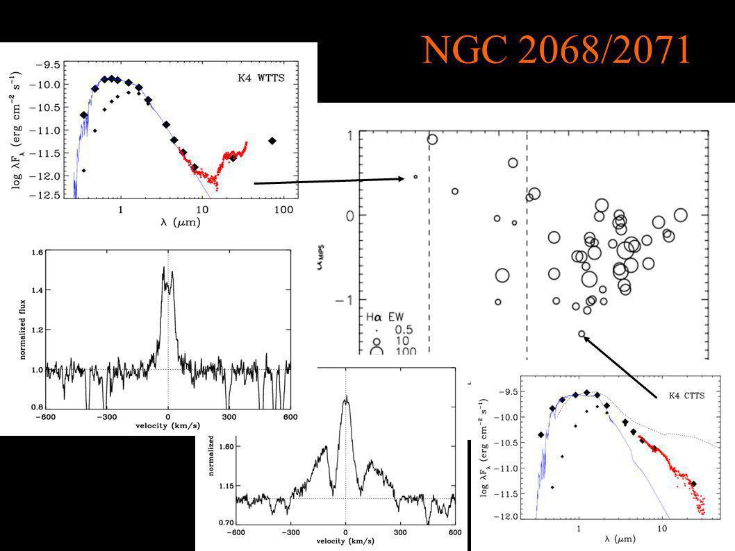 NGC 2068/2071
