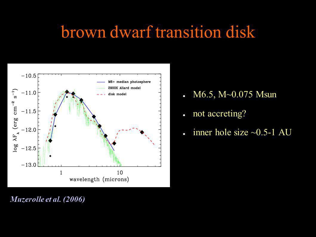 brown dwarf transition disk M6.5, M~0.075 Msun not accreting.