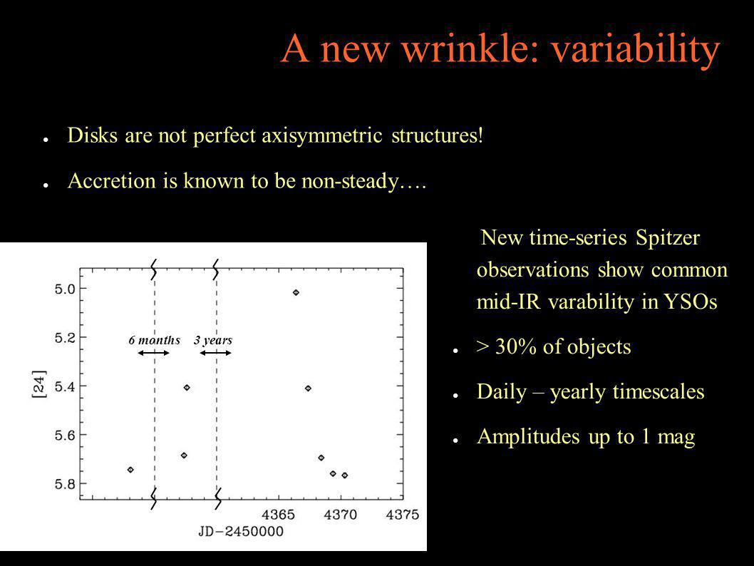 A new wrinkle: variability Disks are not perfect axisymmetric structures.