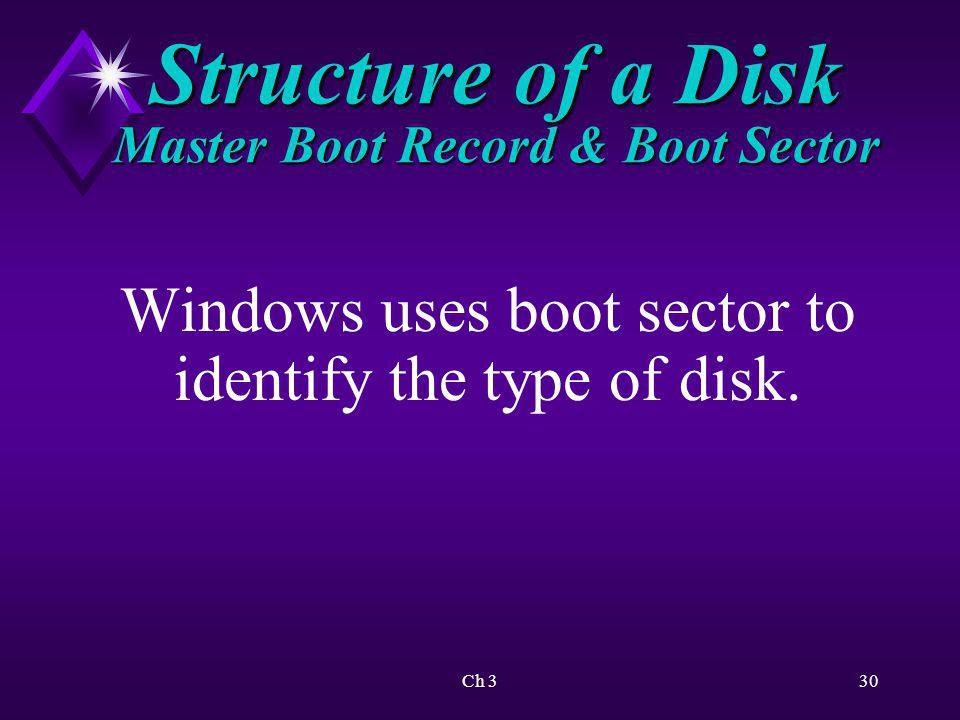 Ch 331 Structure of a Disk FAT16, VFAT & FAT32 FATs formatting program creates: è Boot record è File Allocation Table (2 copies) è Root directory