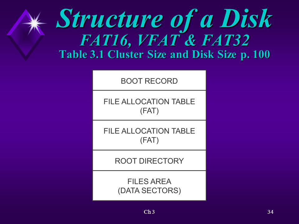 Ch 335 Structure of a Disk FAT16, VFAT & FAT32 FAT essential for: è Managing data è Following trail of clusters that make up a file