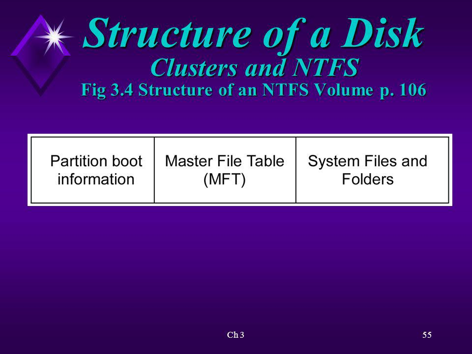 Ch 356 Structure of a Disk Master File Table (MFT) Master File Table ( MFT ): è Database of all files in system è Used by NTFS to track all files and directories in a volume è Dynamic