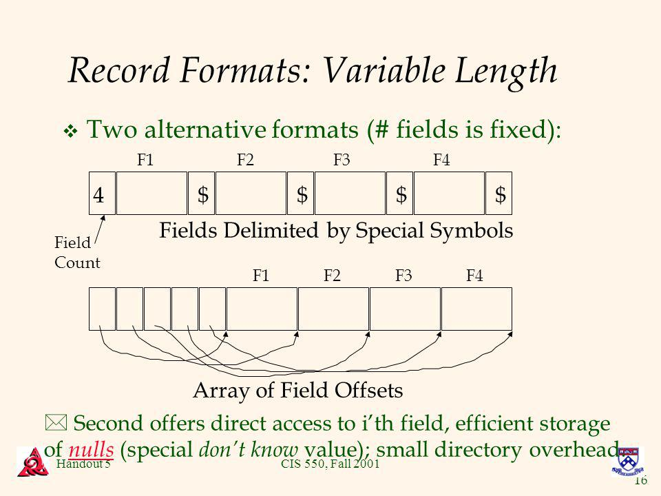 16 Handout 5CIS 550, Fall 2001 Record Formats: Variable Length v Two alternative formats (# fields is fixed): * Second offers direct access to ith field, efficient storage of nulls (special dont know value); small directory overhead.