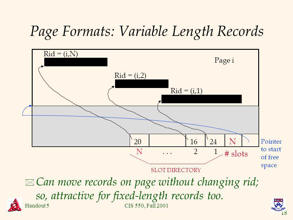 18 Handout 5CIS 550, Fall 2001 Page Formats: Variable Length Records * Can move records on page without changing rid; so, attractive for fixed-length records too.