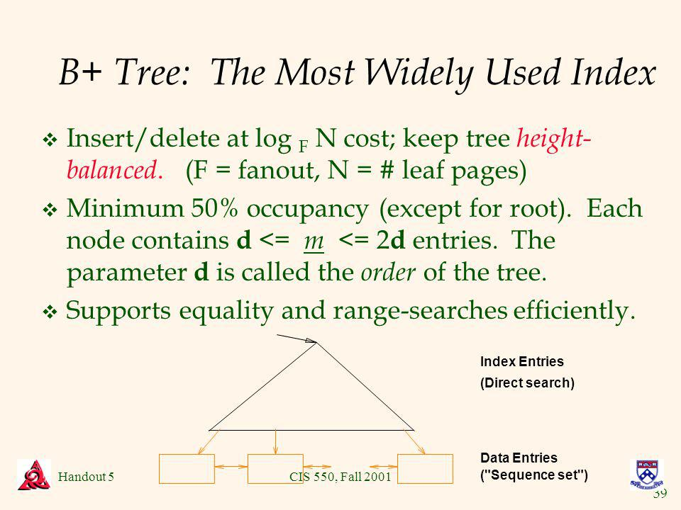 39 Handout 5CIS 550, Fall 2001 B+ Tree: The Most Widely Used Index v Insert/delete at log F N cost; keep tree height- balanced.
