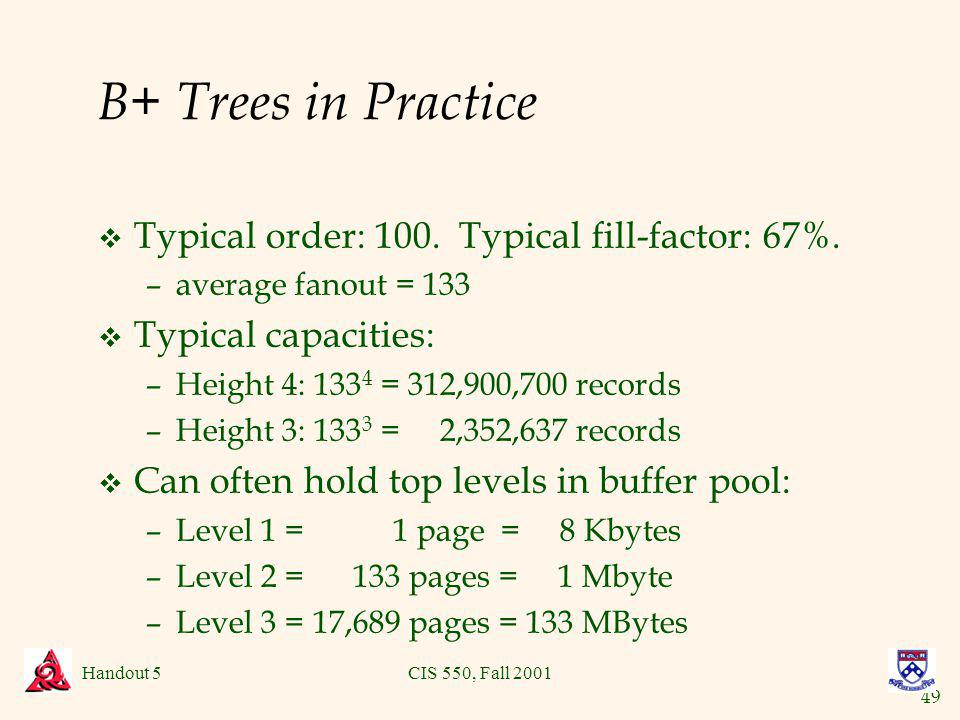 49 Handout 5CIS 550, Fall 2001 B+ Trees in Practice v Typical order: 100.
