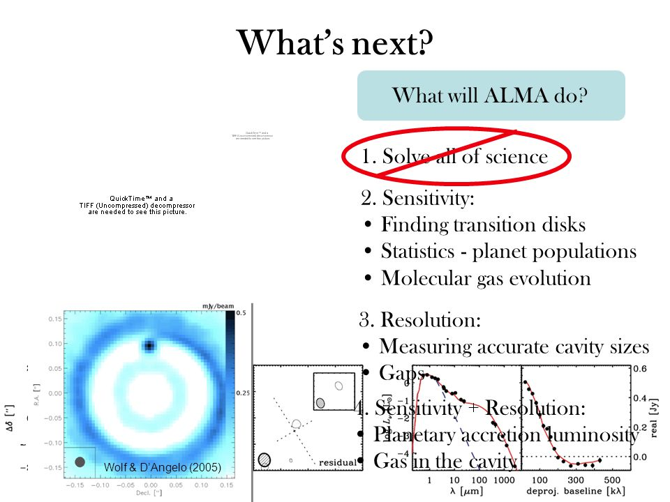 Andrews et al. (2010) Whats next? What will ALMA do? 1. Solve all of science 2. Sensitivity: Finding transition disks Statistics - planet populations
