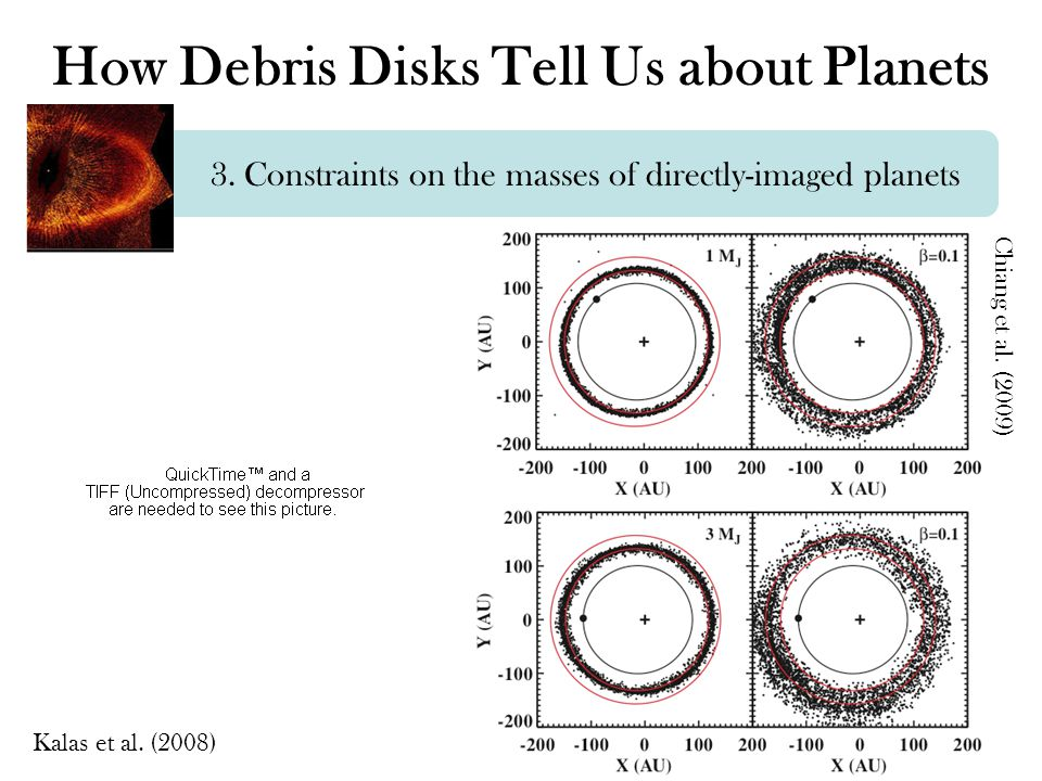 How Debris Disks Tell Us about Planets 3.