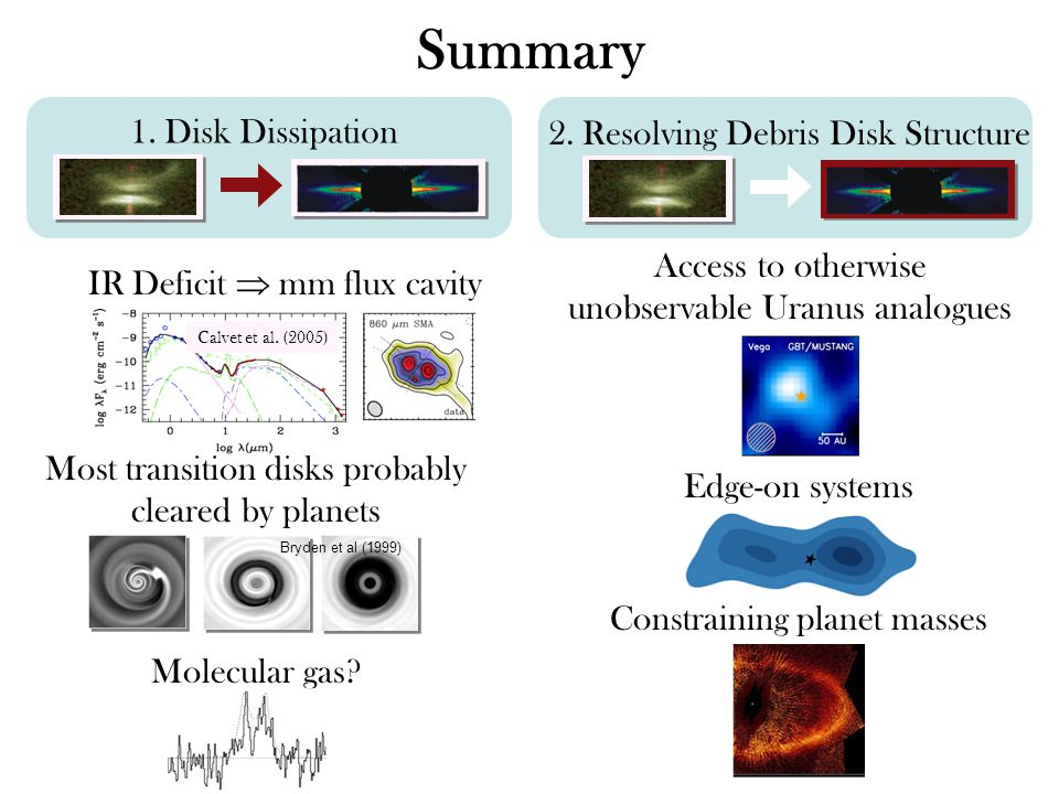 Summary IR Deficit mm flux cavity 1. Disk Dissipation Calvet et al. (2005) Most transition disks probably cleared by planets Bryden et al (1999) 2. Re
