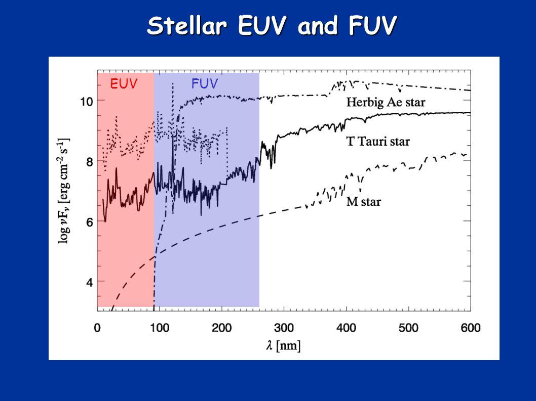Stellar EUV and FUV EUVFUV