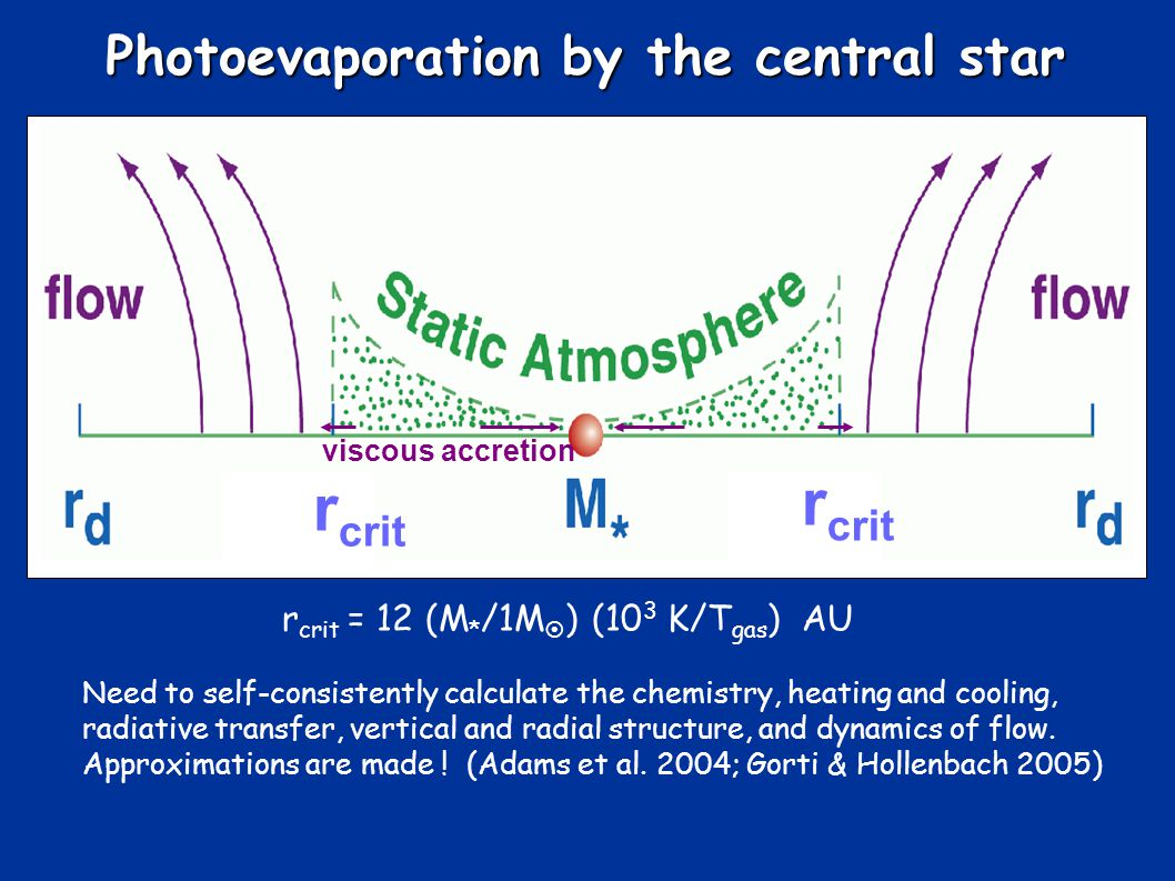Photoevaporation by the central star r crit = 12 (M * /1M ) (10 3 K/T gas ) AU Need to self-consistently calculate the chemistry, heating and cooling, radiative transfer, vertical and radial structure, and dynamics of flow.