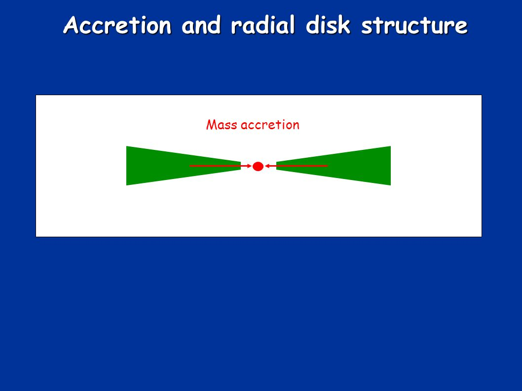 Accretion and radial disk structure Mass accretion