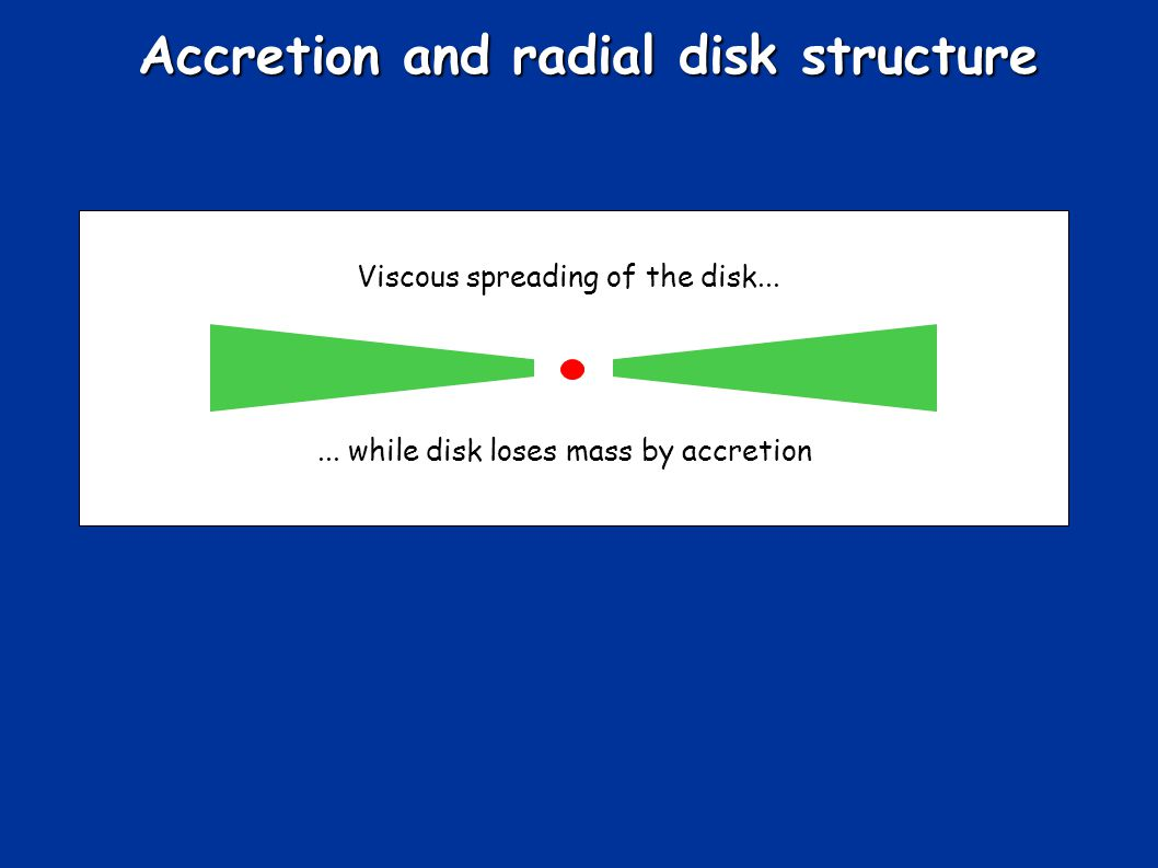 Accretion and radial disk structure Viscous spreading of the disk......