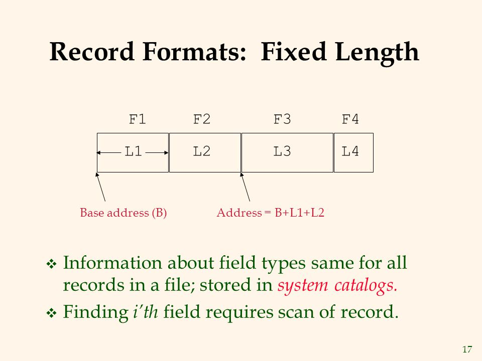 17 Record Formats: Fixed Length v Information about field types same for all records in a file; stored in system catalogs.
