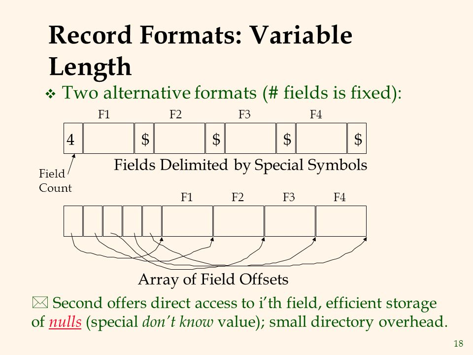 18 Record Formats: Variable Length v Two alternative formats (# fields is fixed): * Second offers direct access to ith field, efficient storage of nulls (special dont know value); small directory overhead.