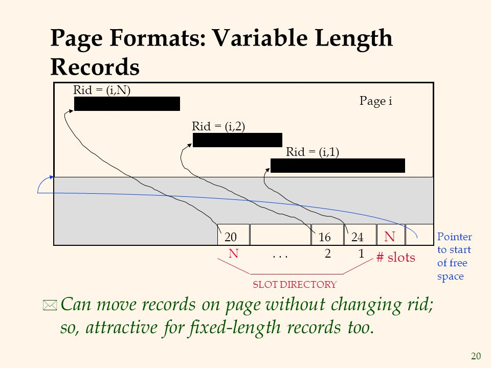 20 Page Formats: Variable Length Records * Can move records on page without changing rid; so, attractive for fixed-length records too.