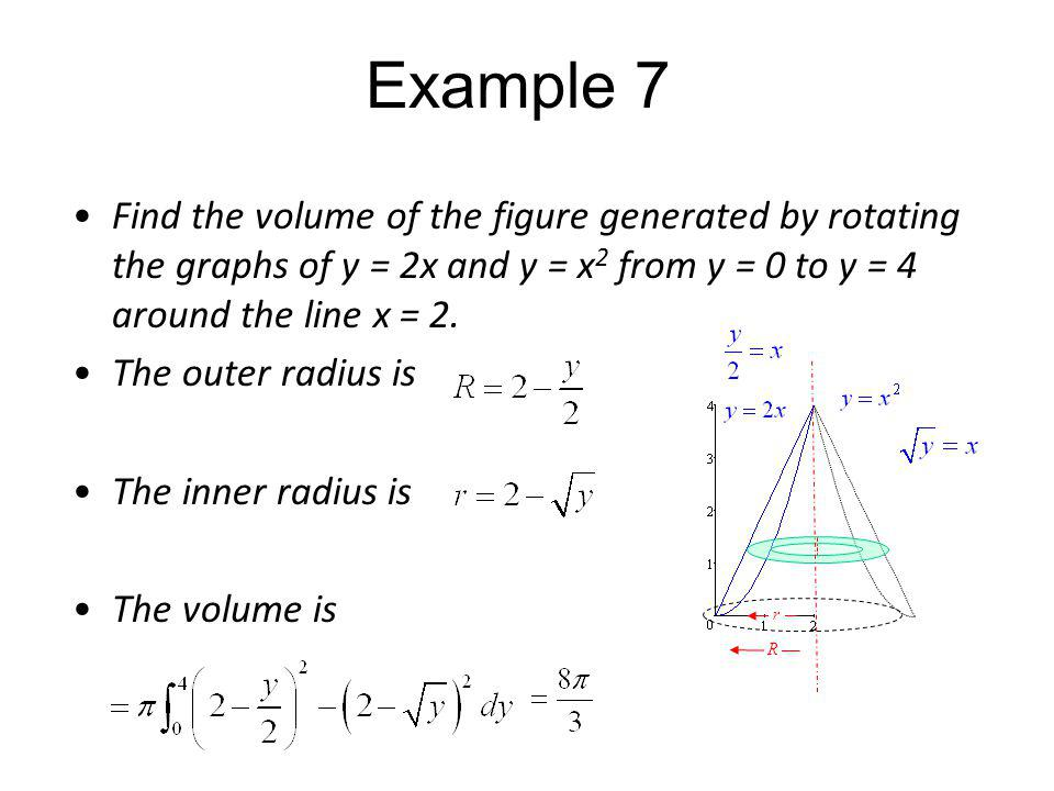 Example 7 Find the volume of the figure generated by rotating the graphs of y = 2x and y = x 2 from y = 0 to y = 4 around the line x = 2. The outer ra