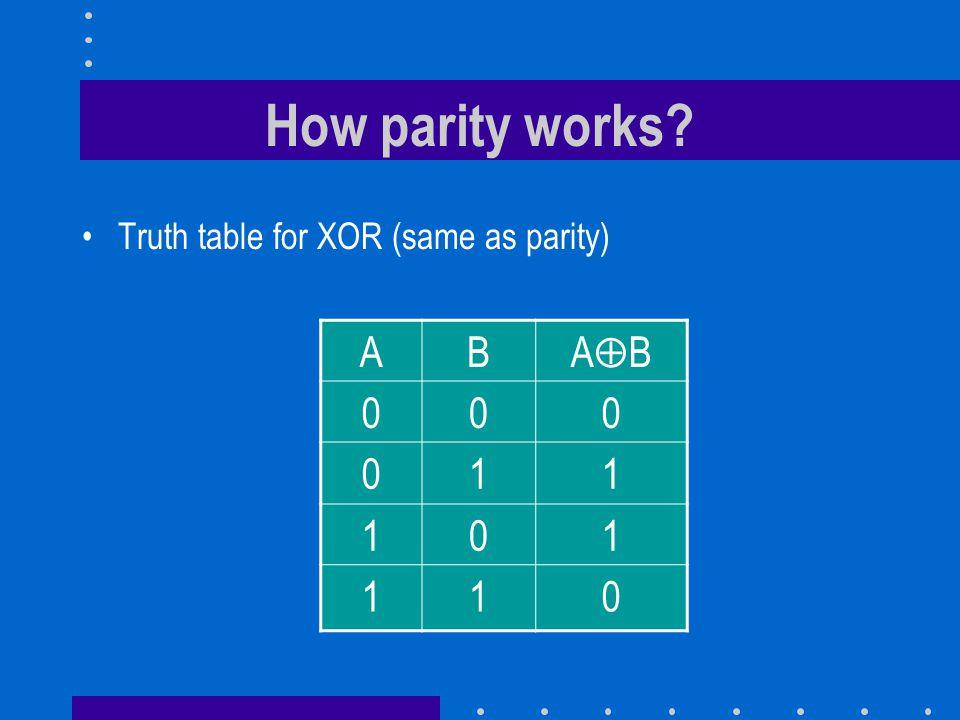 How parity works Truth table for XOR (same as parity) AB A B 000 011 101 110