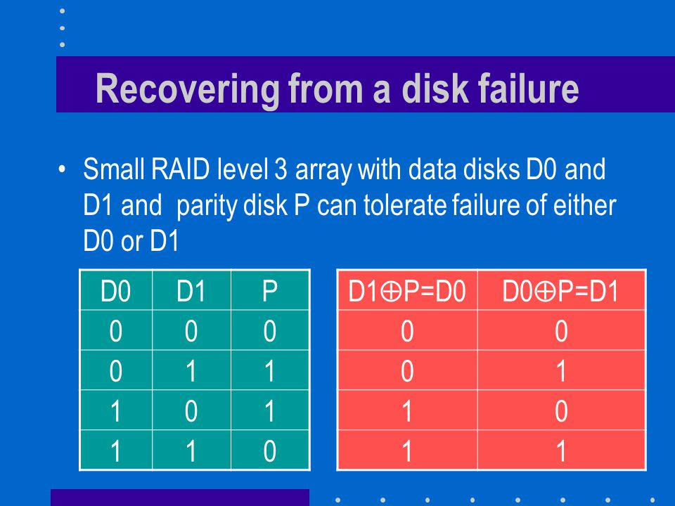 Recovering from a disk failure Small RAID level 3 array with data disks D0 and D1 and parity disk P can tolerate failure of either D0 or D1 D0D1P 000 011 101 110 D1 P=D0D0 P=D1 00 01 10 11