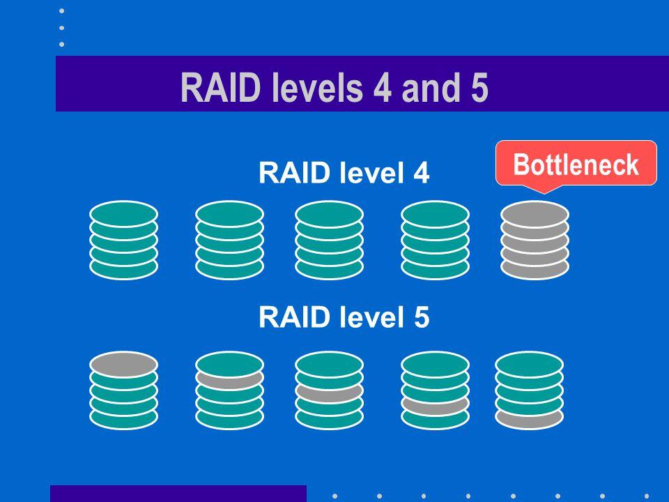 RAID levels 4 and 5 RAID level 4 RAID level 5 Bottleneck