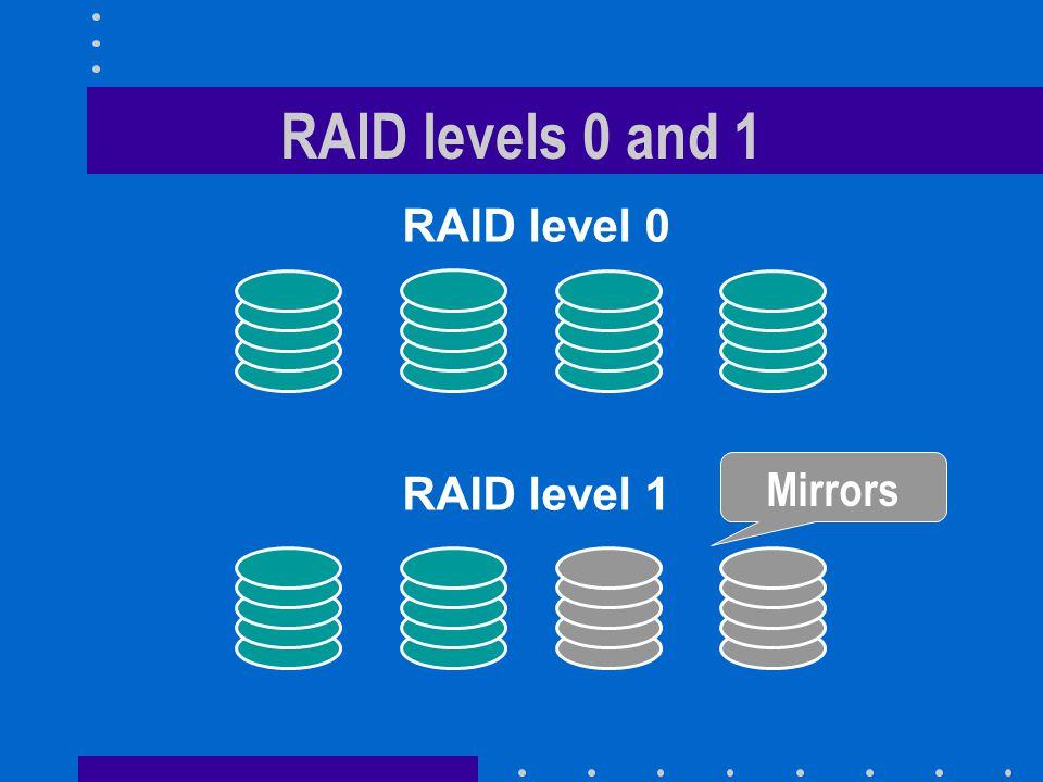 RAID levels 0 and 1 RAID level 0 RAID level 1 Mirrors