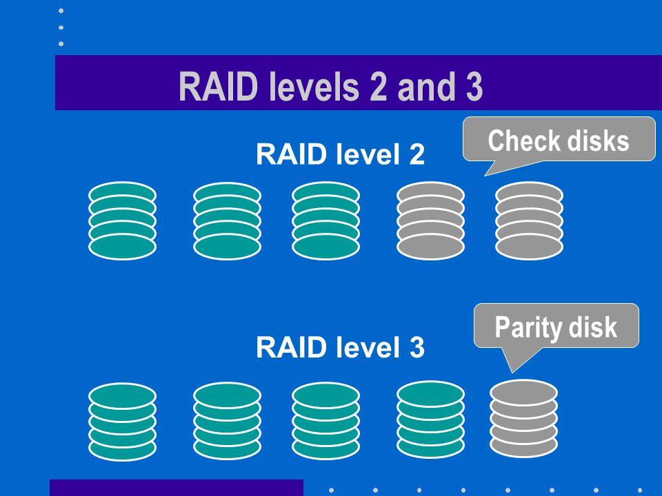 RAID levels 2 and 3 RAID level 2 RAID level 3 Check disks Parity disk