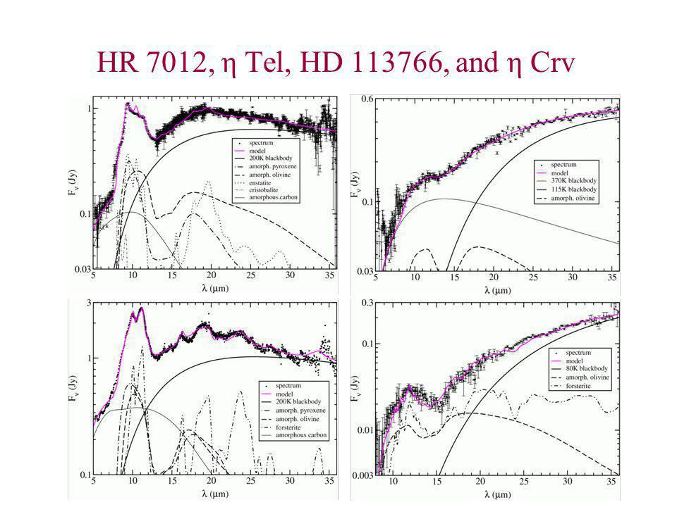 HR 7012, η Tel, HD 113766, and η Crv
