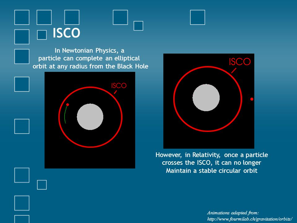 ISCO In Newtonian Physics, a particle can complete an elliptical orbit at any radius from the Black Hole However, in Relativity, once a particle crosses the ISCO, it can no longer Maintain a stable circular orbit Animations adapted from: http://www.fourmilab.ch/gravitation/orbits/