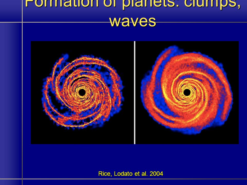 Formation of planets: clumps, waves Rice, Lodato et al. 2004