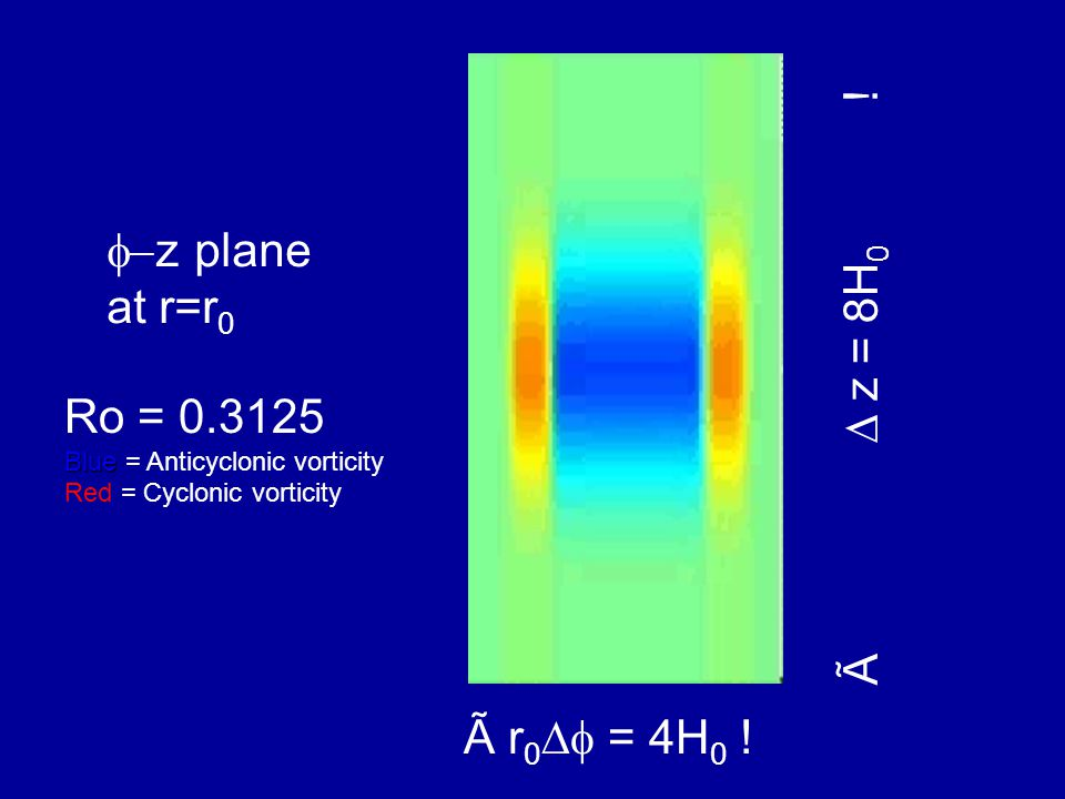 z plane at r=r 0 Ro = 0.3125 Blue Blue = Anticyclonic vorticity Red = Cyclonic vorticity à z = 8H 0 .