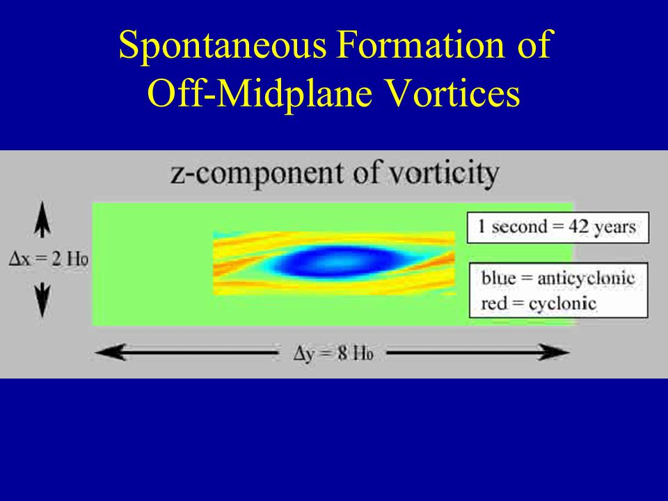 Spontaneous Formation of Off-Midplane Vortices