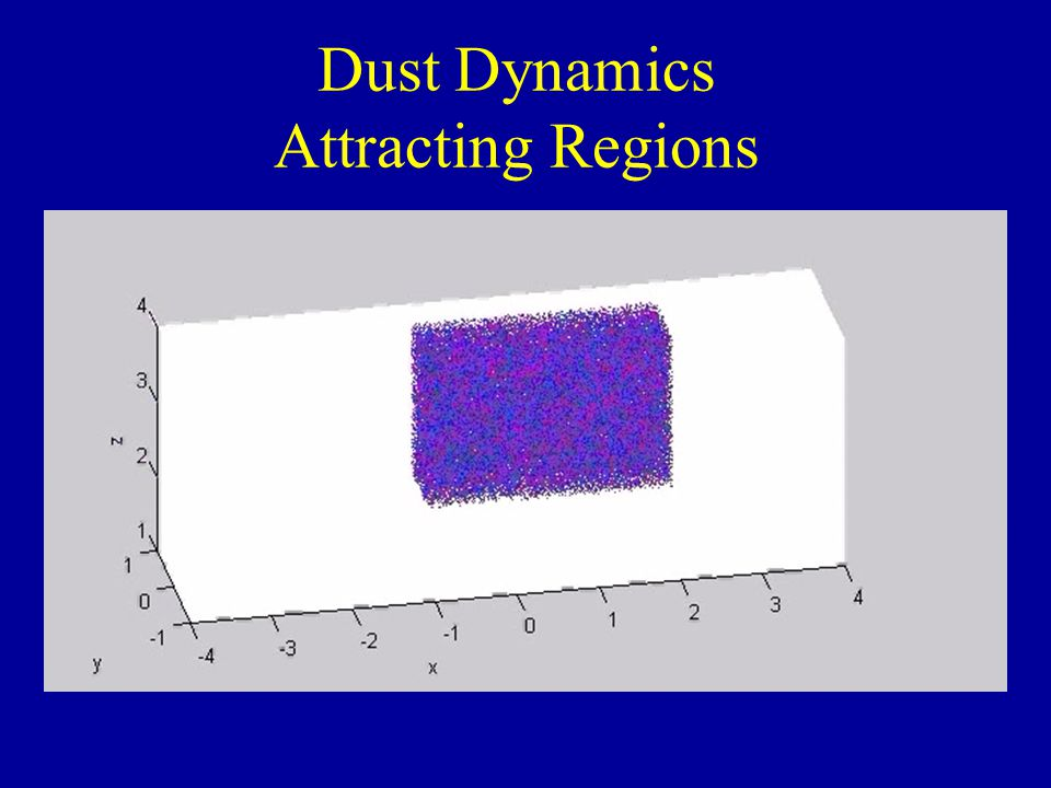 Dust Dynamics Attracting Regions